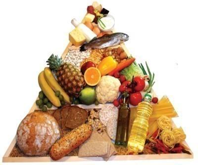 dieta-mediterrânea-como-funciona