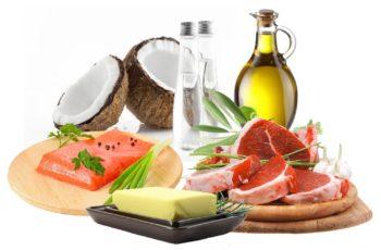 Dieta Cetogênica – Cardápio, Dicas e Como Fazer [Guia Completo]